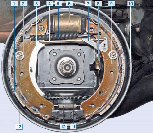 Регулировка задних тормозов Рено Логан