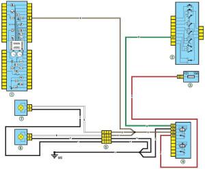 Электрическая схема передних противотуманок Рено Логан