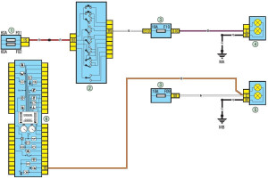Схема электрическая ближнего света фар Рено Логан