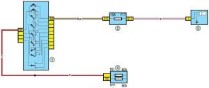 Электрическая схема звукового сигнала Renault Logan