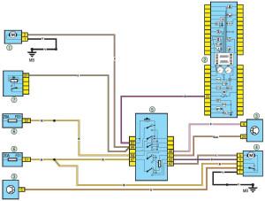 Схема электрическая стеклоочистителя и стеклоомывателя лобового стекла и омывателя фар Рено Логан
