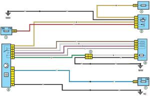 Схема электрическая вентилятора печки и вентиляции Рено Логан